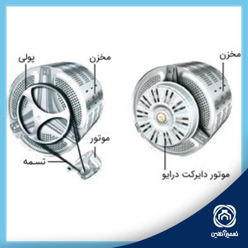 اجزای موتور ماشین لباسشویی